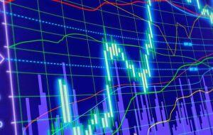 ANÁLISE - Mercado está buscando patamar de acomodação